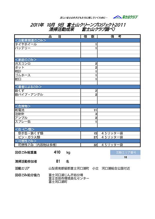 2011houkoku_1